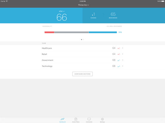 Glint Employee Engagement screenshot