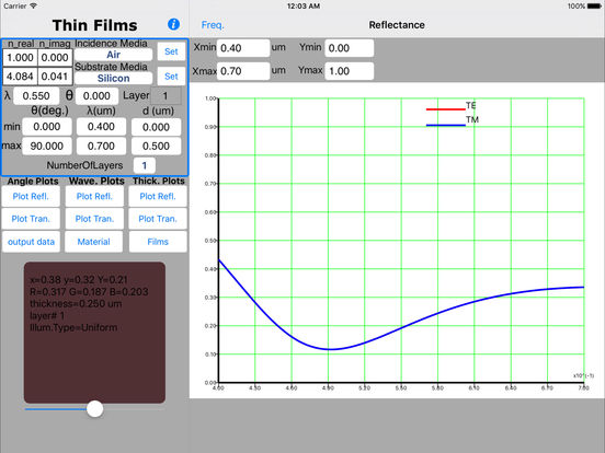 Thin Films iPad Screenshot 1