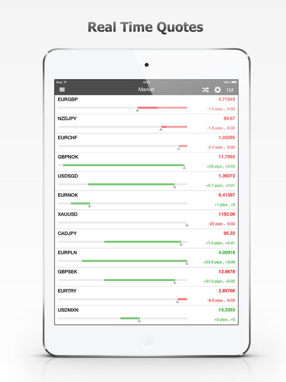 Forex calendar app iphone