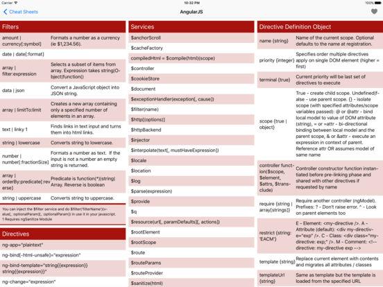 Developer Cheat Sheets iPad Screenshot 2