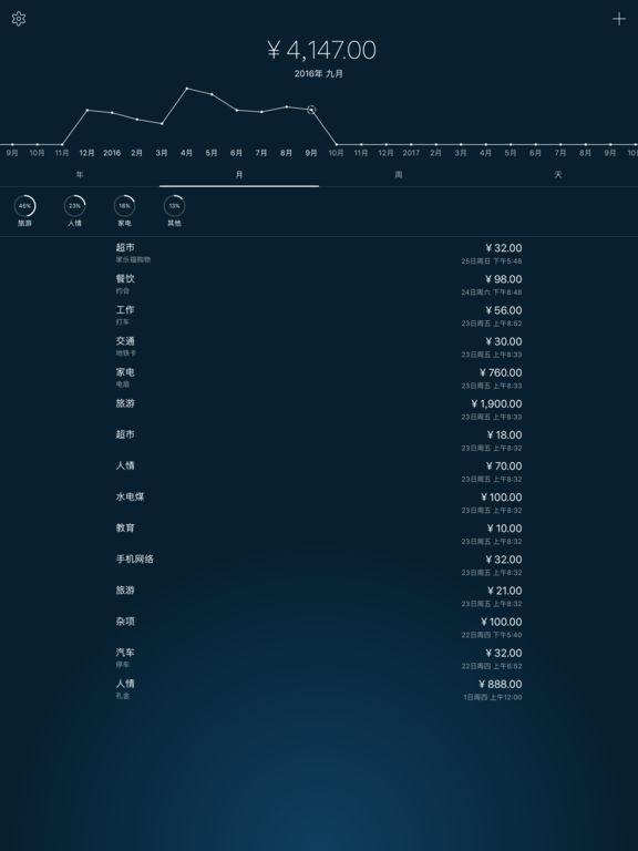 【实用生活】5coins - 轻松记账