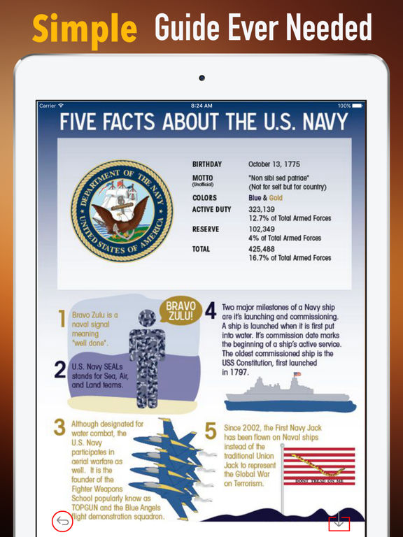NavyBMR.com | Advance Your Career!