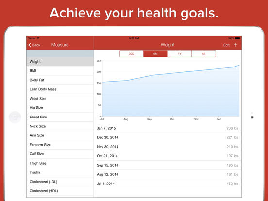 Protein Tracker - build muscle and gain strength iPad Screenshot 5