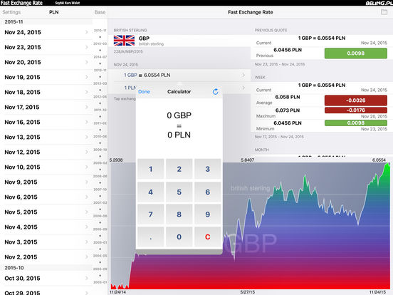 Fast Exchange Rate iPad Screenshot 1