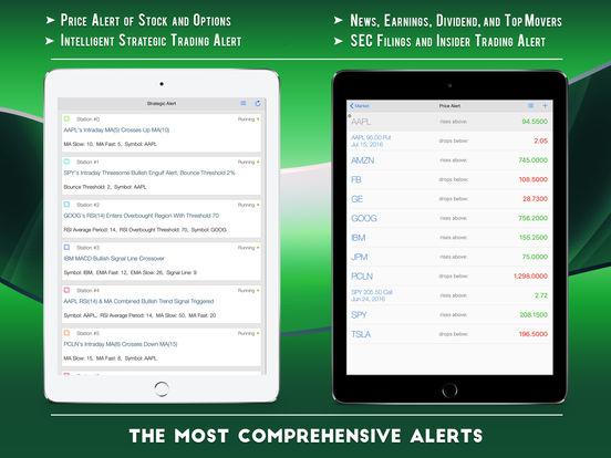 Stock options analysis chart
