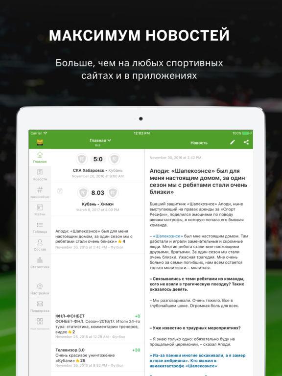 Sports.ru о Кубани