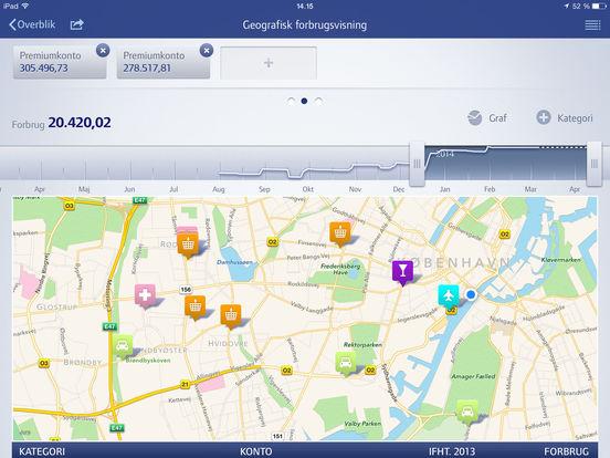 MitNykredit iPad Screenshot 4