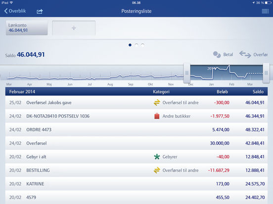 MitNykredit iPad Screenshot 2