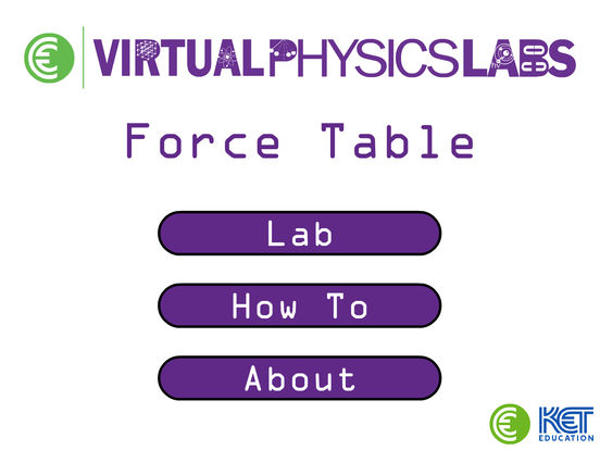 physics lab force This lab/learning activity is designed to introduce students to the idea of how direction of force relative to motion determines the future motion of the object subjected to the force students can also explore the factors that determine the properties of the motion.