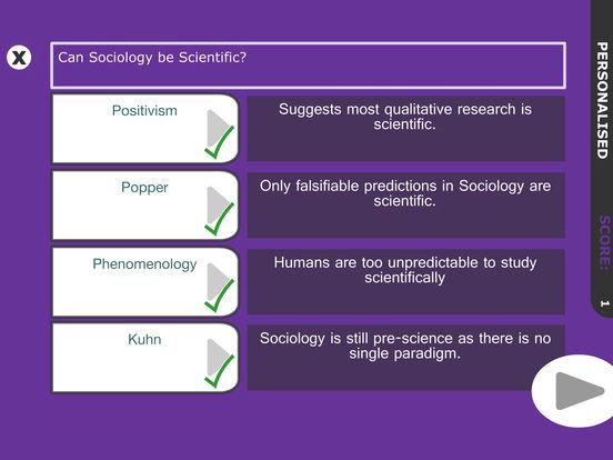 sociology as level unit 2