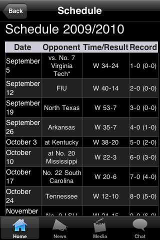 Tennessee MRTN College Football Fans screenshot #2