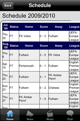 Football Fans - FC Volendam screenshot #3