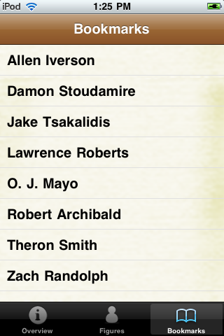 All Time Memphis Basketball Roster screenshot #4