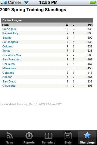 Baseball Fans - Florida screenshot #2