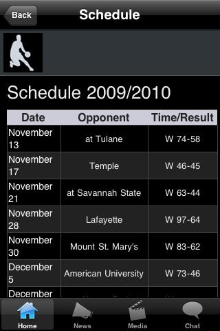 Winston College Basketball Fans screenshot #2