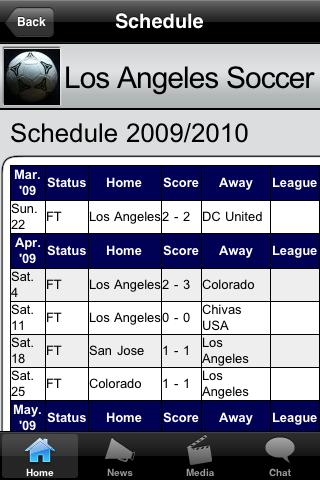 Soccer Fans - Los Angeles G screenshot #4