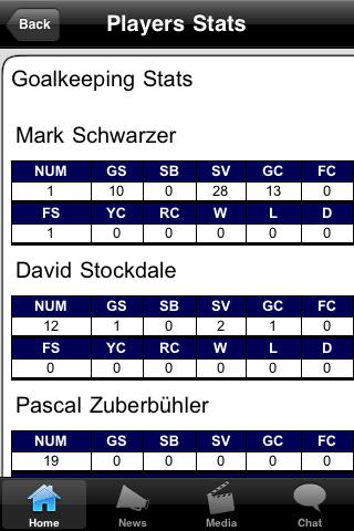 Football Fans -  Duisburg screenshot #5