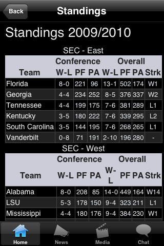 Alabama ST College Football Fans screenshot #3