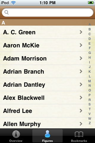 All Time Los Angeles L Basketball Roster screenshot #1