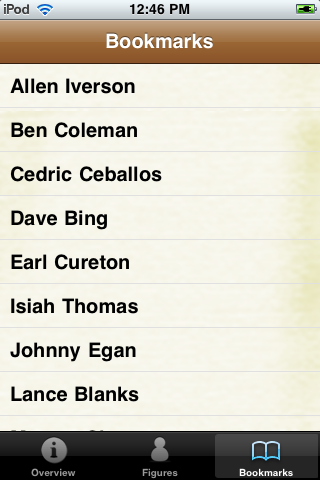 All Time Detroit Basketball Roster screenshot #4