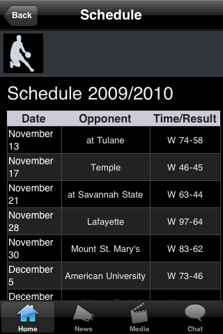Washington HWRD College Basketball Fans screenshot #2