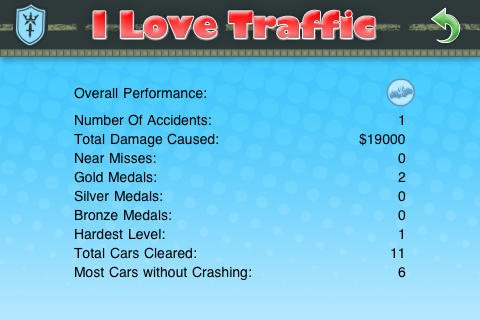 I Love Traffic screenshot #3