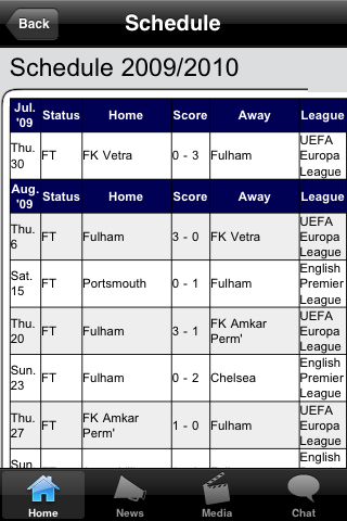 Football Fans - Dumbarton screenshot #3
