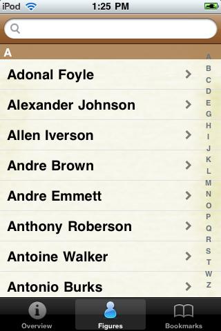 All Time Memphis Basketball Roster screenshot #1