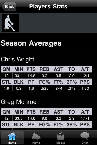 Winthrop College Basketball Fans screenshot #4