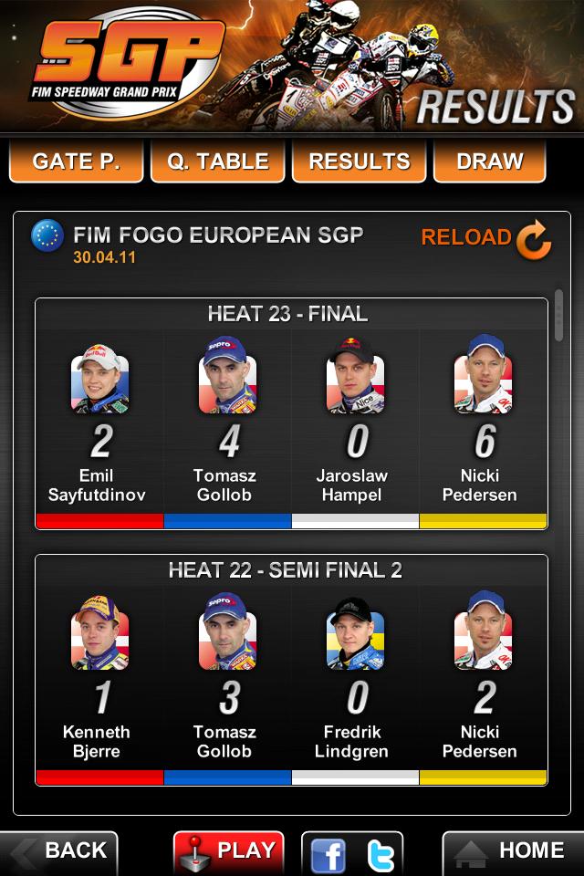 Speedway GP 2011 Official App screenshot #2