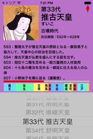 歴代天皇 - náhled
