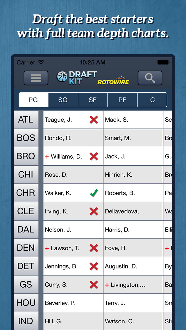 RotoWire Fantasy Basketball Draft Kit 2014 screenshot 2