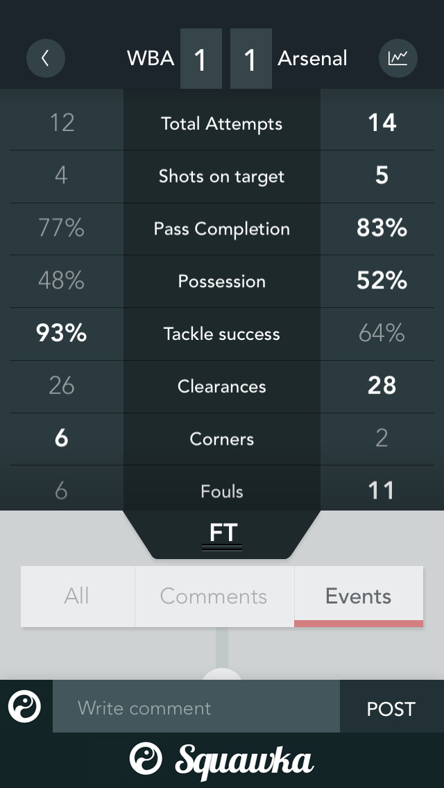 The Squawka Football App screenshot #2