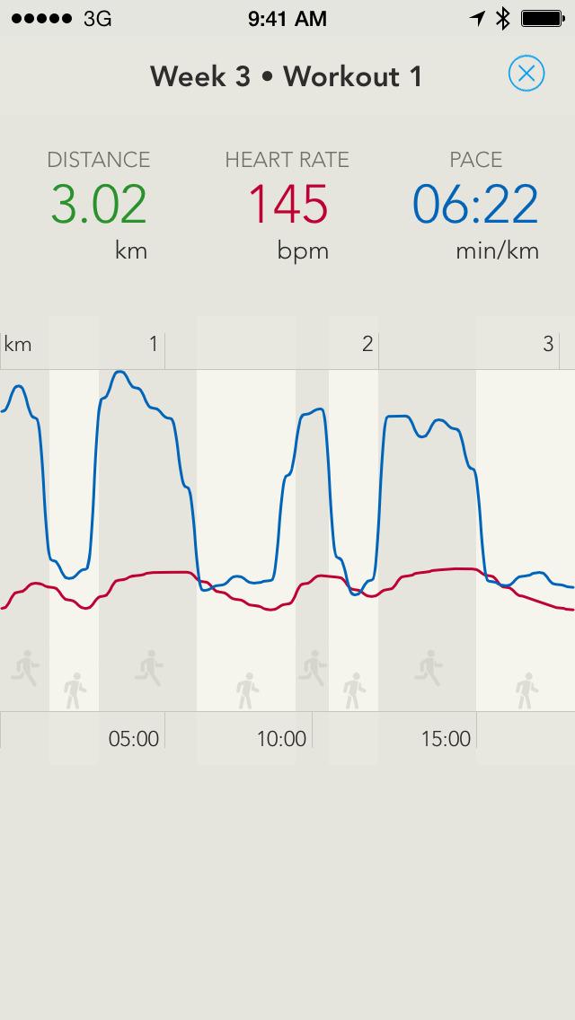 Run 5k (GPS & Pedometer) - Couch to 5k plan screenshot 4