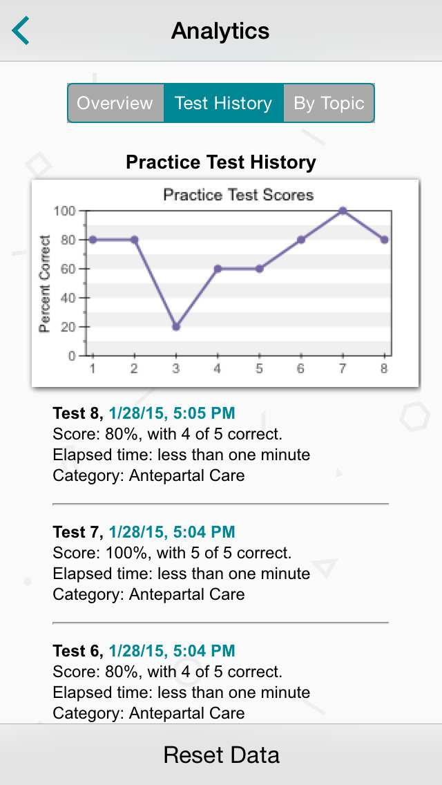 NCLEX RN Review by Lippincott screenshot 5