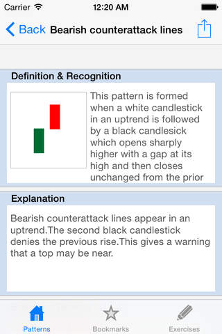 Winning with Candlestick Charting - náhled