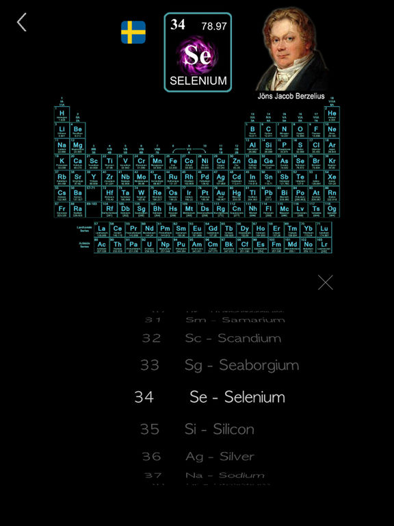The Periodic Table - Chemistry screenshot 7