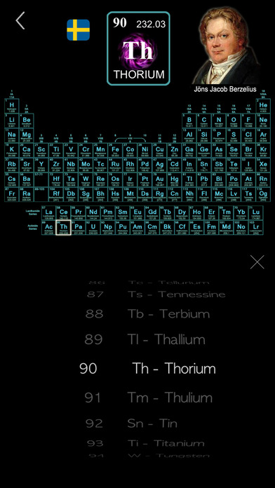 The Periodic Table - Chemistry screenshot 2