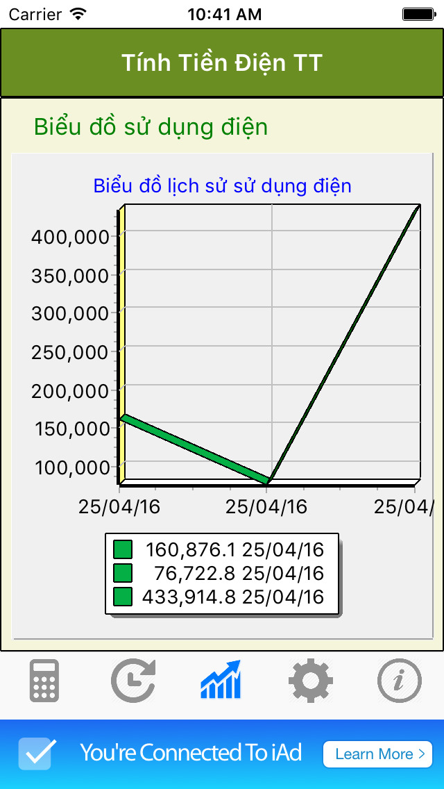 Tinh Tien Dien screenshot 2