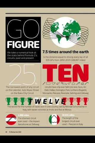 F1 Racing Magazine - náhled