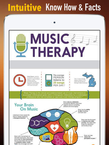 Music Therapy:Guide with Glossary and Top News screenshot 6