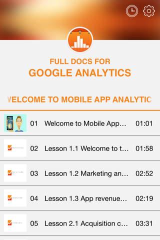 Full Docs for Google Analytics - náhled