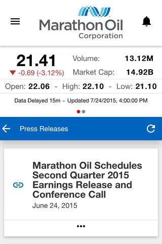 Marathon Oil Corporation (MRO) - náhled