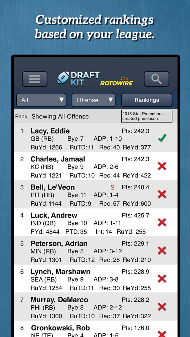 RotoWire Fantasy Football Draft Kit 2015 screenshot 1