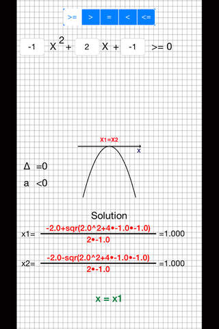 Equations and Inequalities of the Second Degree so - náhled