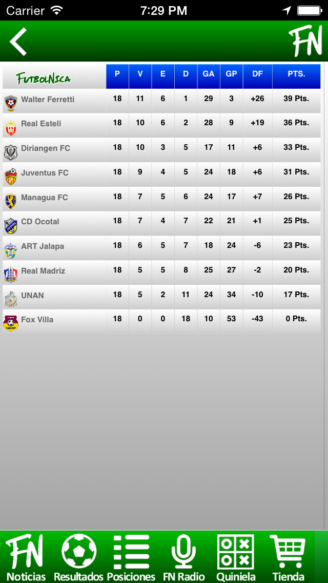 FutbolNica - fútbol Nicaragüense screenshot 2