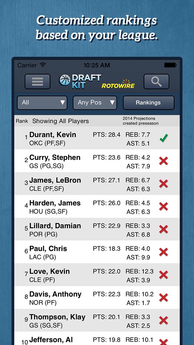 RotoWire Fantasy Basketball Draft Kit 2014 screenshot 1