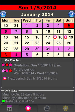 iCyclus - Track your Menstrual Cycle and Fertility - náhled