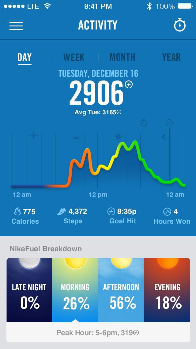 Nike+ Fuel screenshot #4