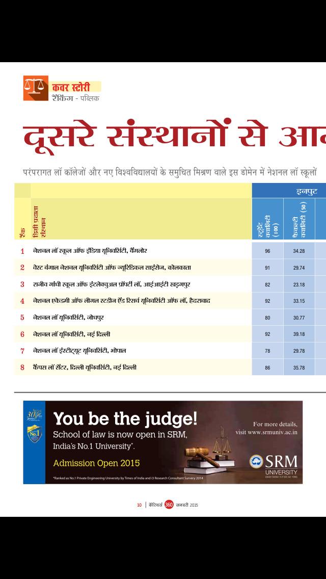 Careers 360 - Hindi screenshot 2